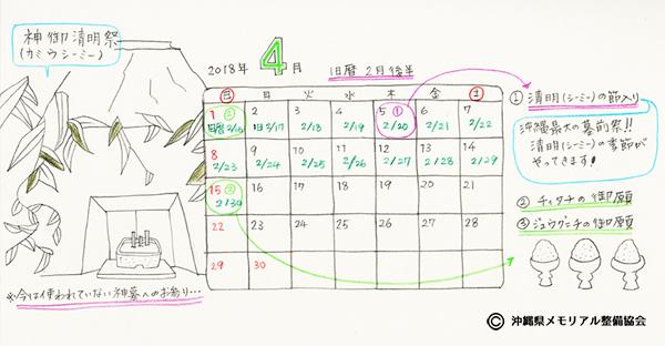 【沖縄の御願】旧暦2月後半の拝み。2018年4月の行事
