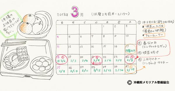 【沖縄の御願】旧暦2月前半の拝み。2018年3月の行事