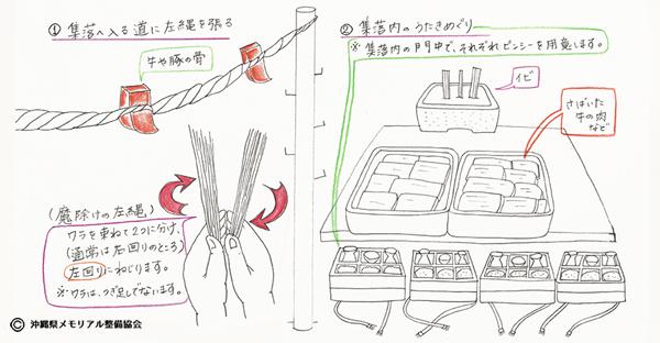 【沖縄の御願】旧暦2月の悪疫払い。「シマクサラシ」とは