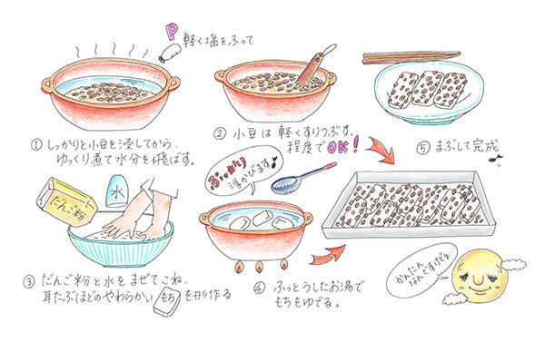 フチャギレシピ