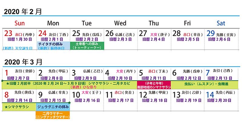 【沖縄の御願】旧暦2月前半の拝み。2020年2月24日~3月9日