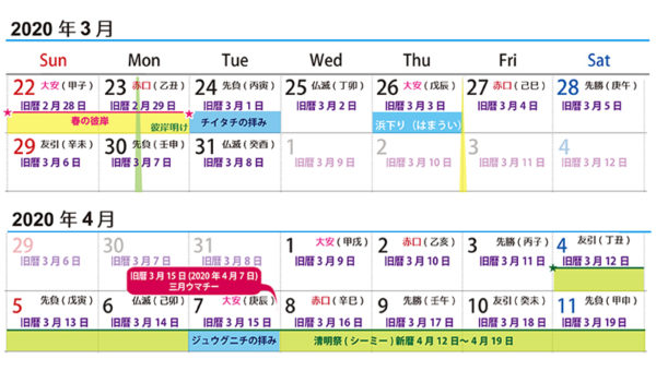 【沖縄の御願】旧暦3月前半の拝み☆2020年3月24日~4月7日